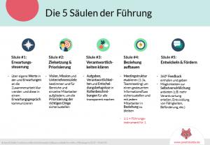 Download Handout Übersicht 5 Säulen der Führung im Startup
