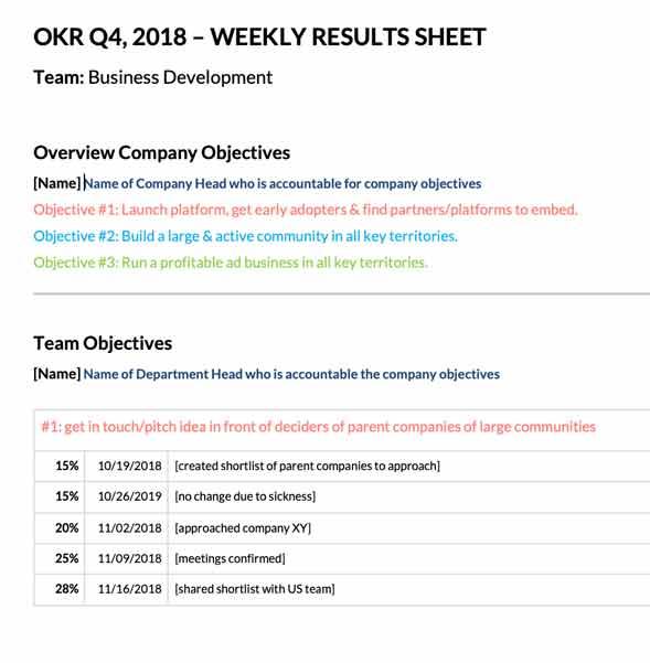 Bild: Wöchentliches Reporting der Zielerreichung. Oben stehen die 3 Unternehmensziele für den aktuellen Zeitraum. Die Tabelle zeigt eines der Teamziele. Dieses zahlt auf Unternehmensziel 1 ein (zu erkennen an der Farbgebung). Die Prozentzahlen spiegeln den Erreichungsgrad des Ziels pro Woche wieder.
